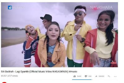 Youtube Rilis Video Trending di Indonesia Sepanjang 2018